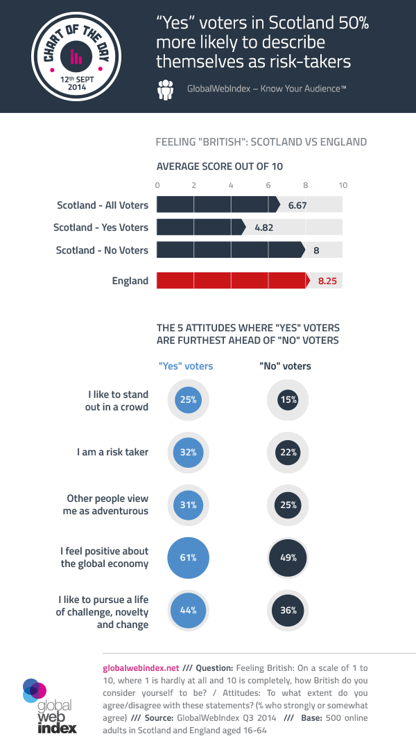 12th-Sept-2014-Voters-in-Scotland