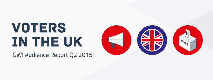 Blog-Banner-Voters-in-the-UK-Q2-2015