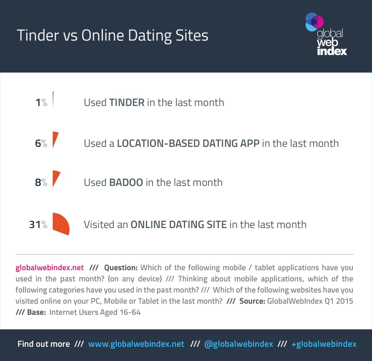 Tinder-Listicle1