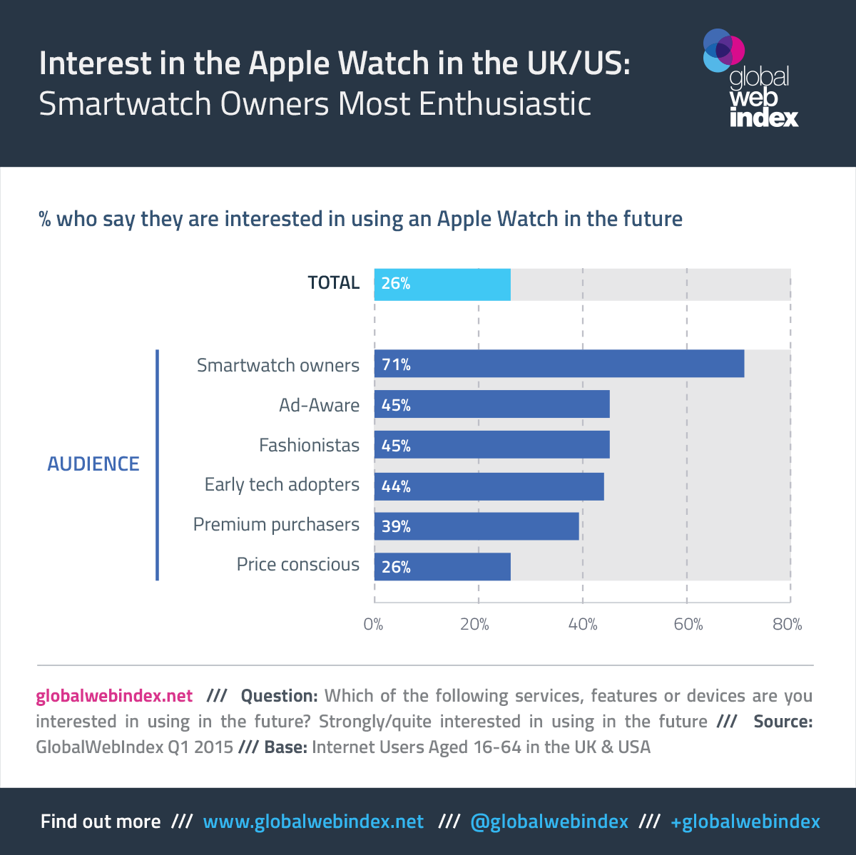 Apple-Watch-Listicle-Listicle1