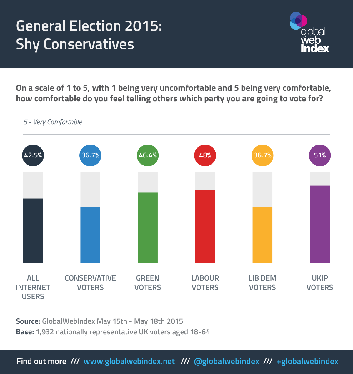 Chart-Election-2