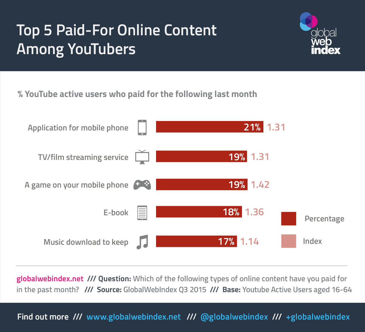 1._YouTubers-Paid-For-Online-Content