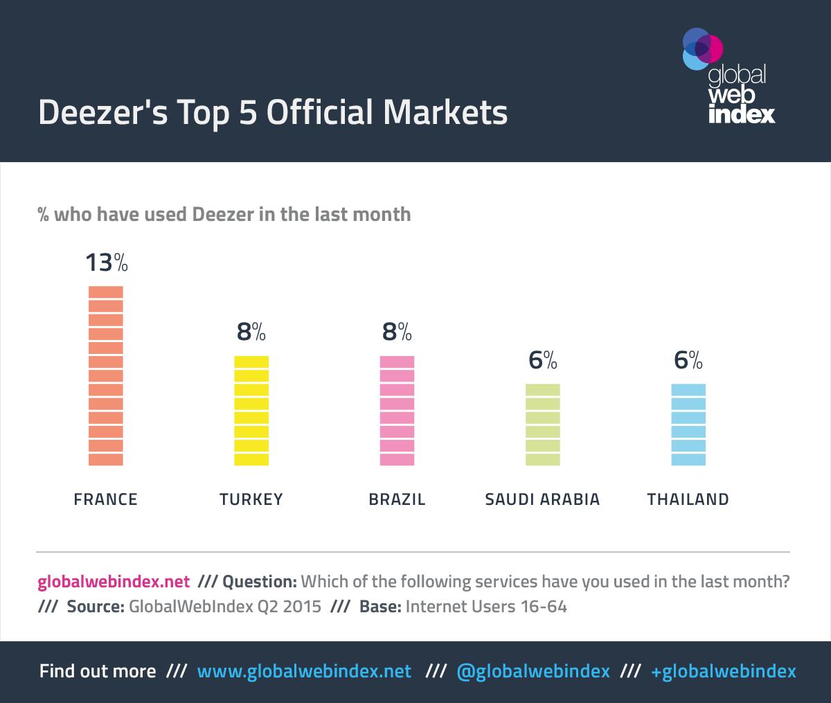Deezers-IPO-2