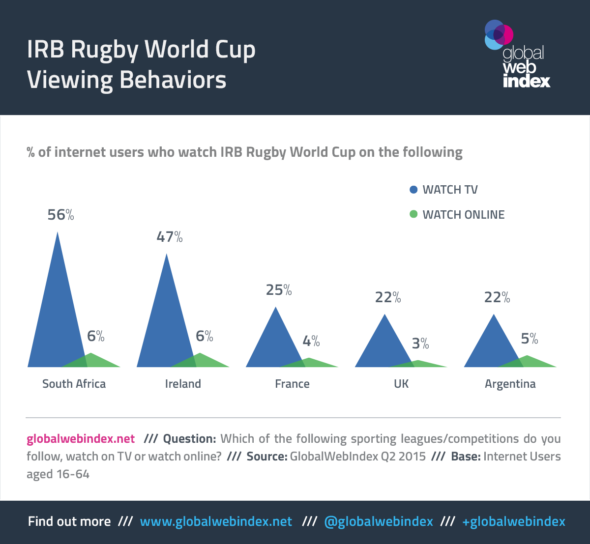 Rugby-World-Cup-Viewing-1