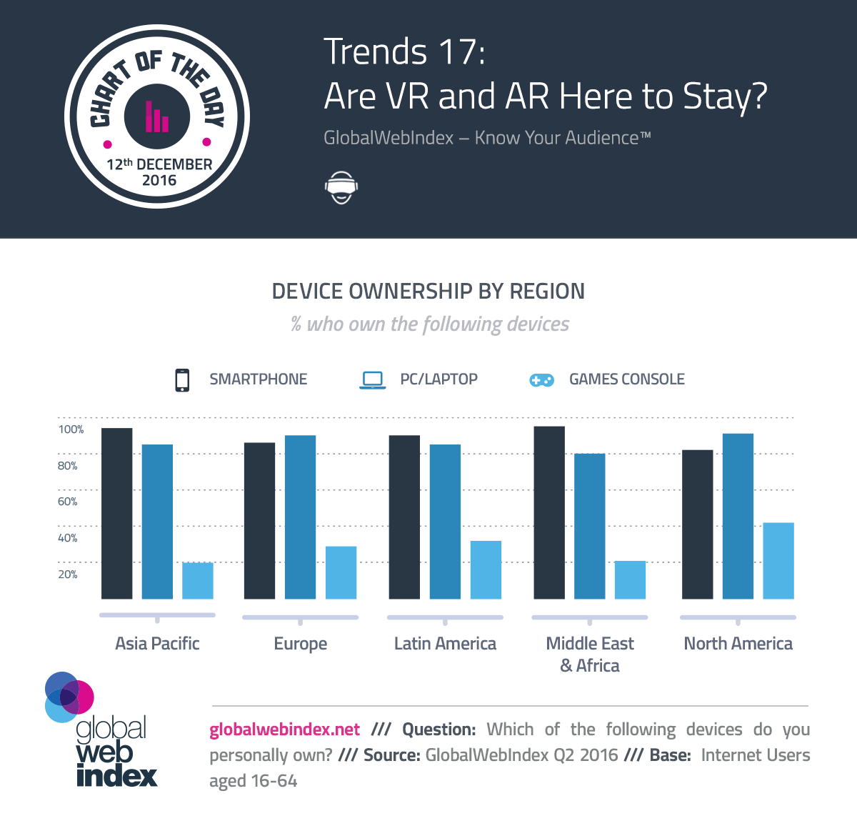 Trends 17: Are VR and AR Here to Stay?