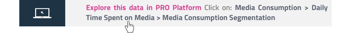 Explore this data on PRO Platform