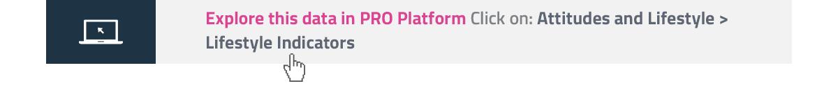 Explore data in PRO Platform