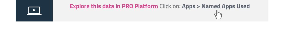 Explore this data in PRO Platform