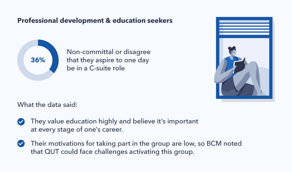 BCM-charts-4