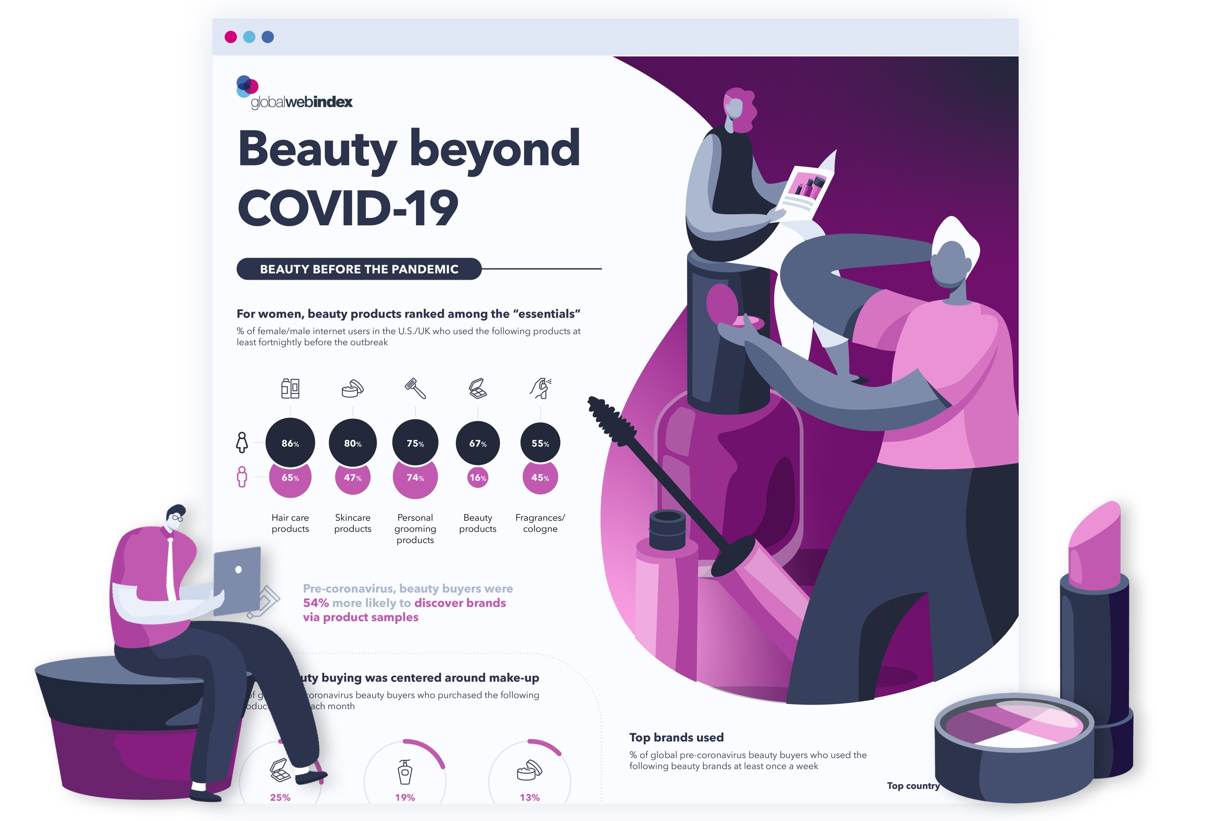 Beauty-beyond-COVID19-preview