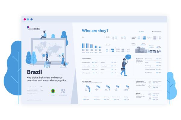 Brazil-snapshot-preview