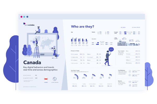 Canada-snapshot-preview
