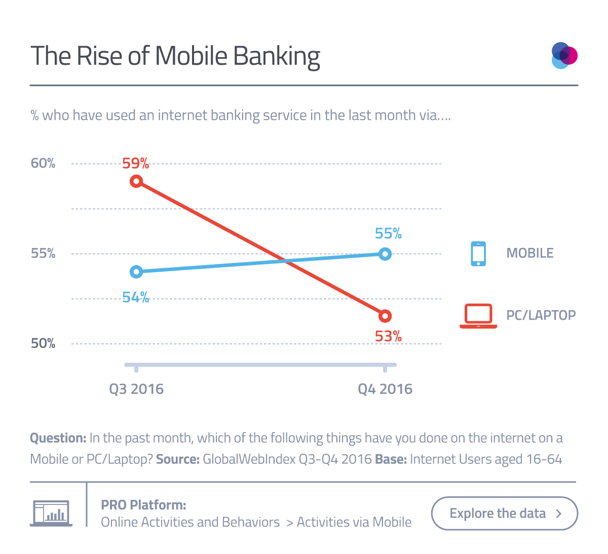 Chart-1_Online-Banking-Blog--1.png