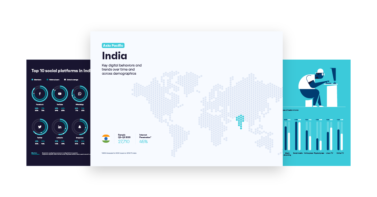 India-preview