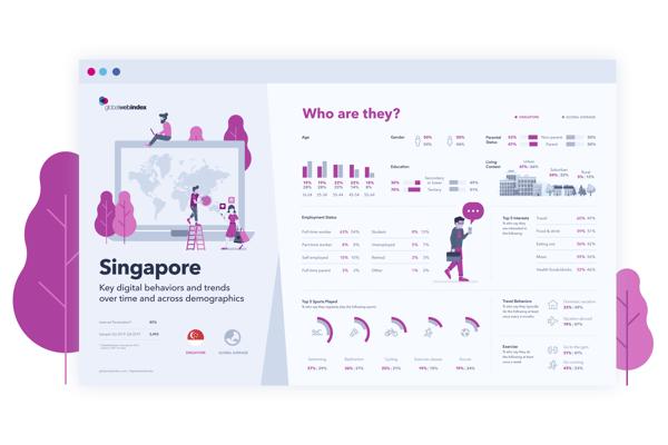 Singapore-snapshot-preview