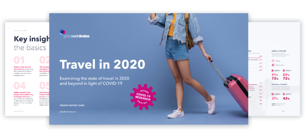 Travel-in-2020-preview