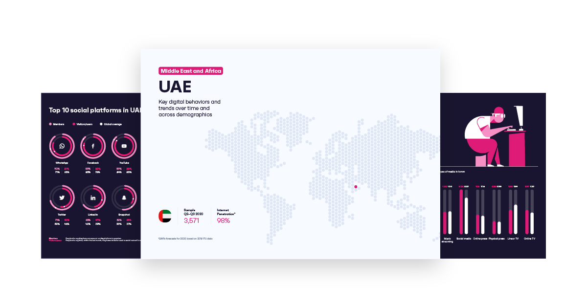 UAE-preview