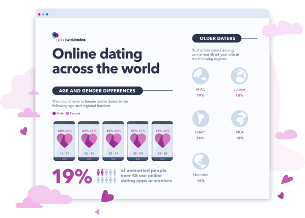 online-dating-preview