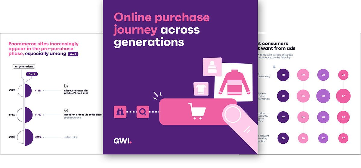 online-purchase-journey-2021-preview