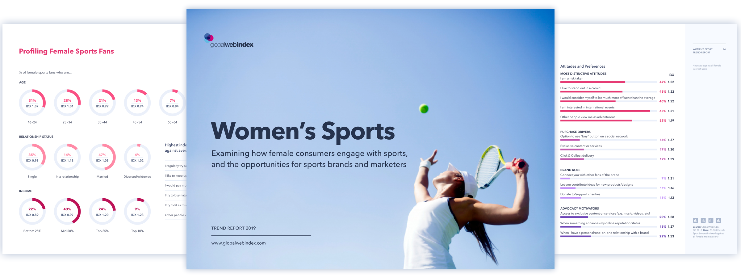 womens-sports-preview
