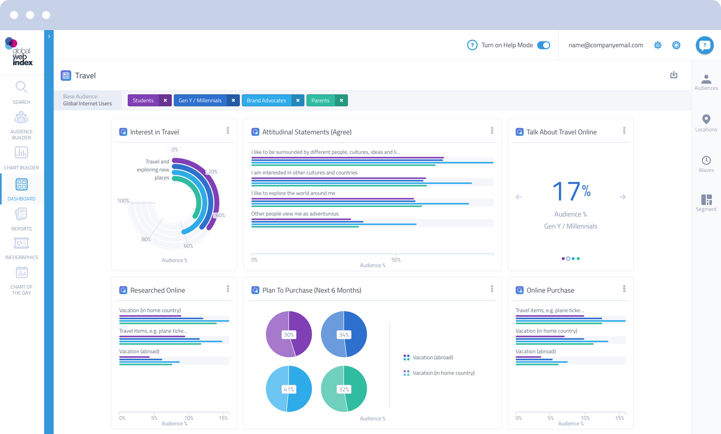 Product Dashboard