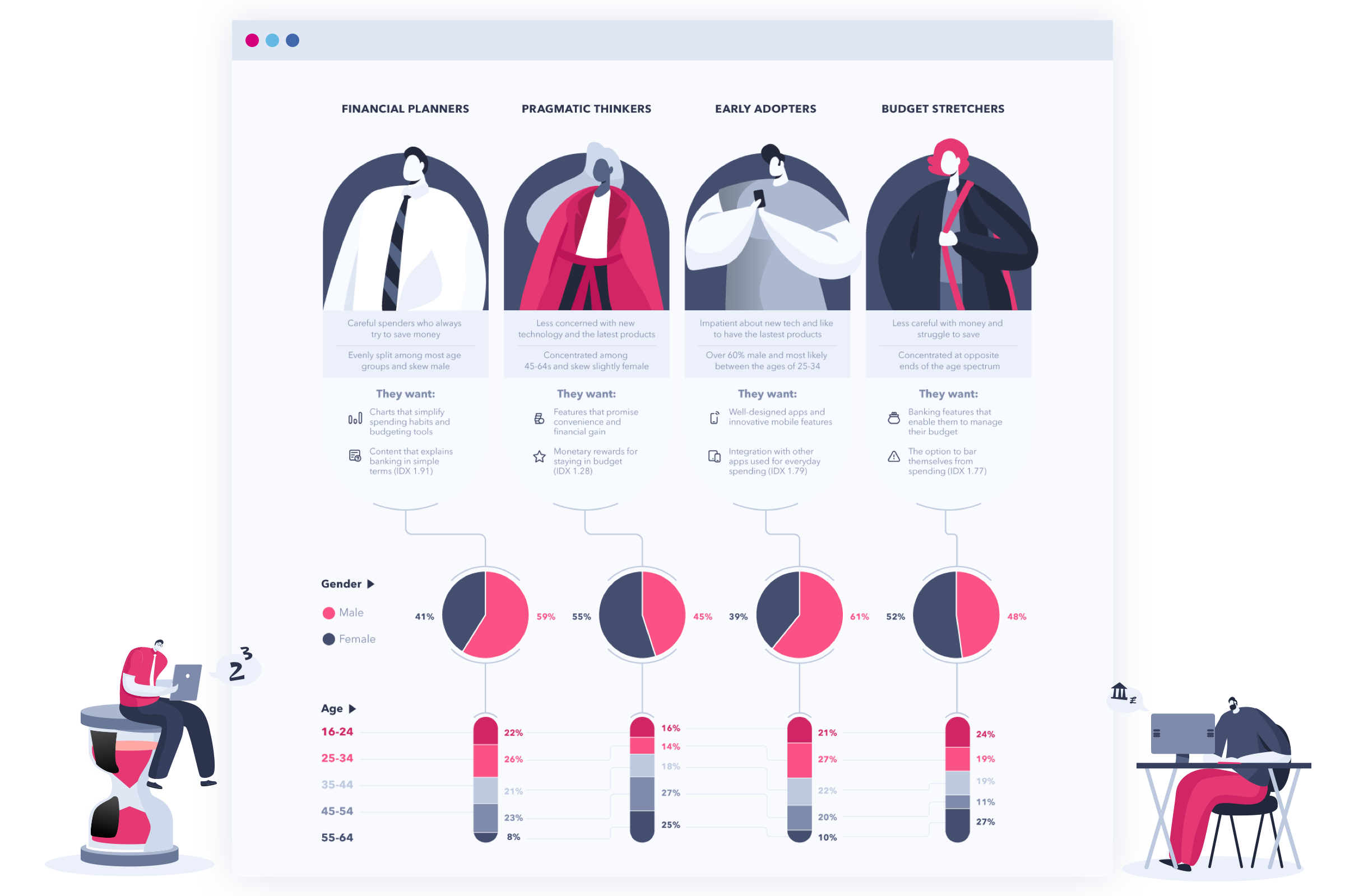 Banking-Personas_preview