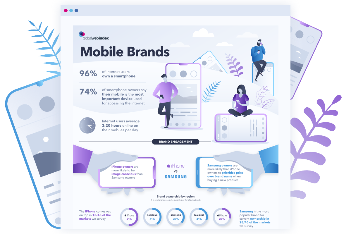 Mobile brands_Landing Page