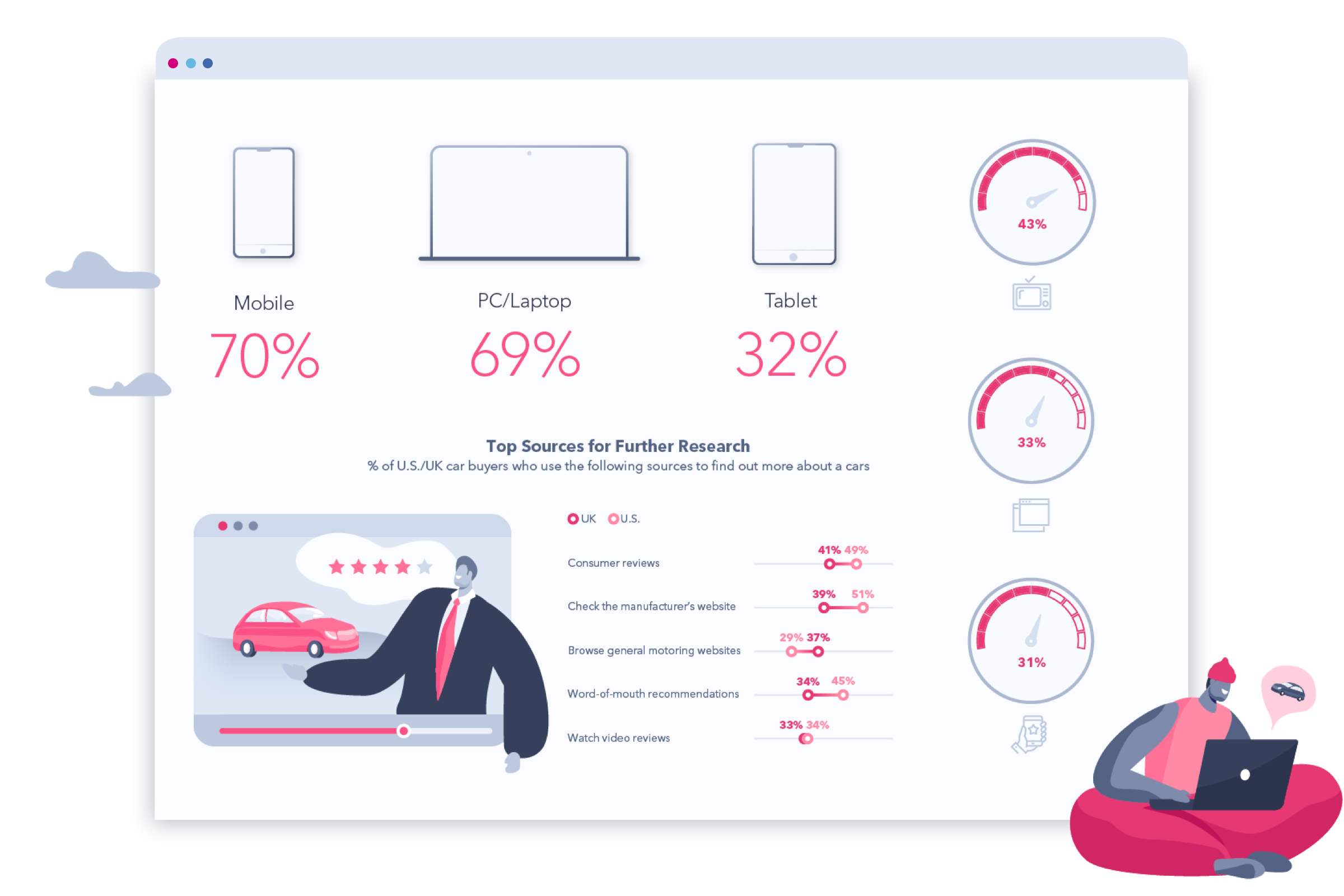 car-buyers-infog-preview