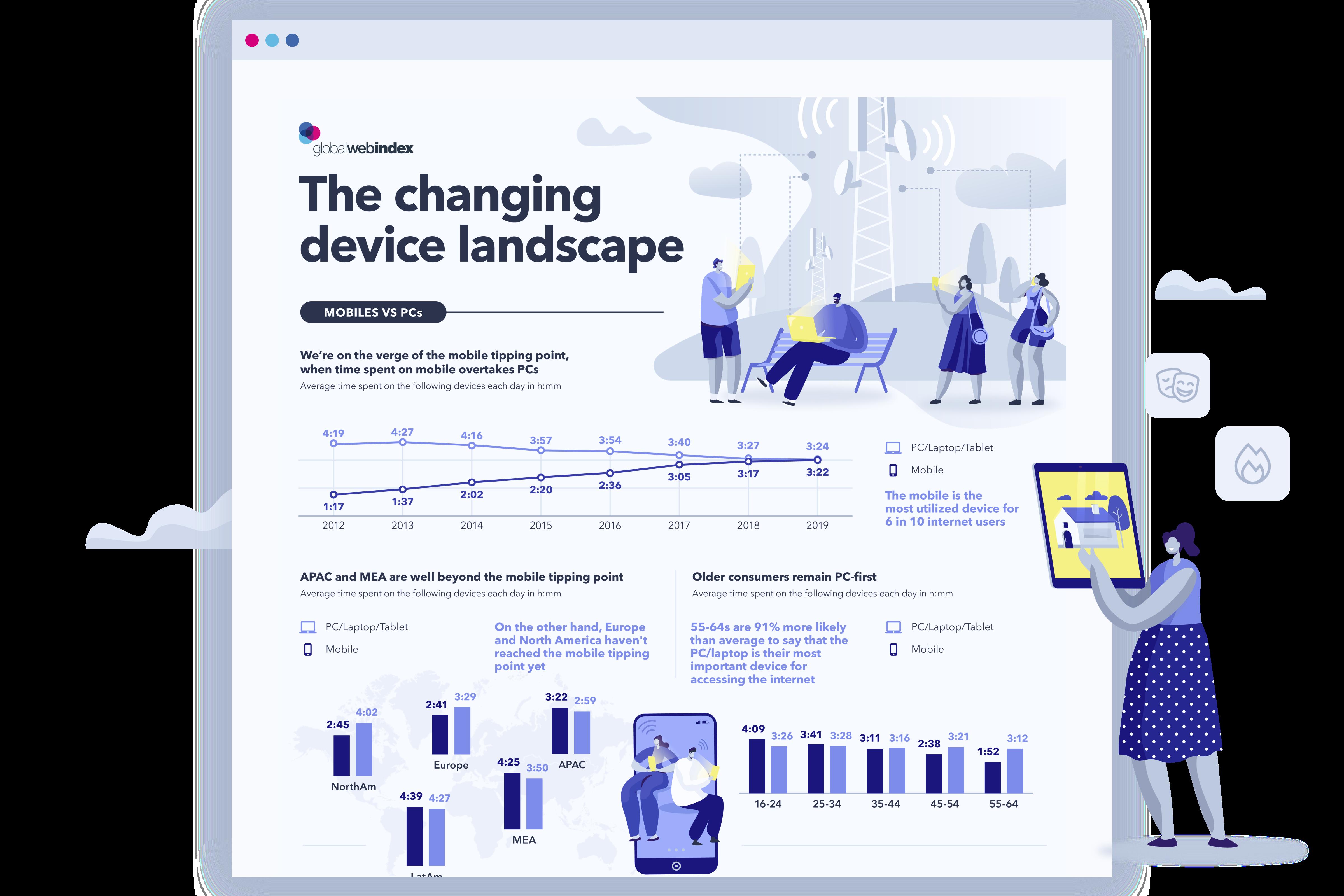 device-landscape-preview