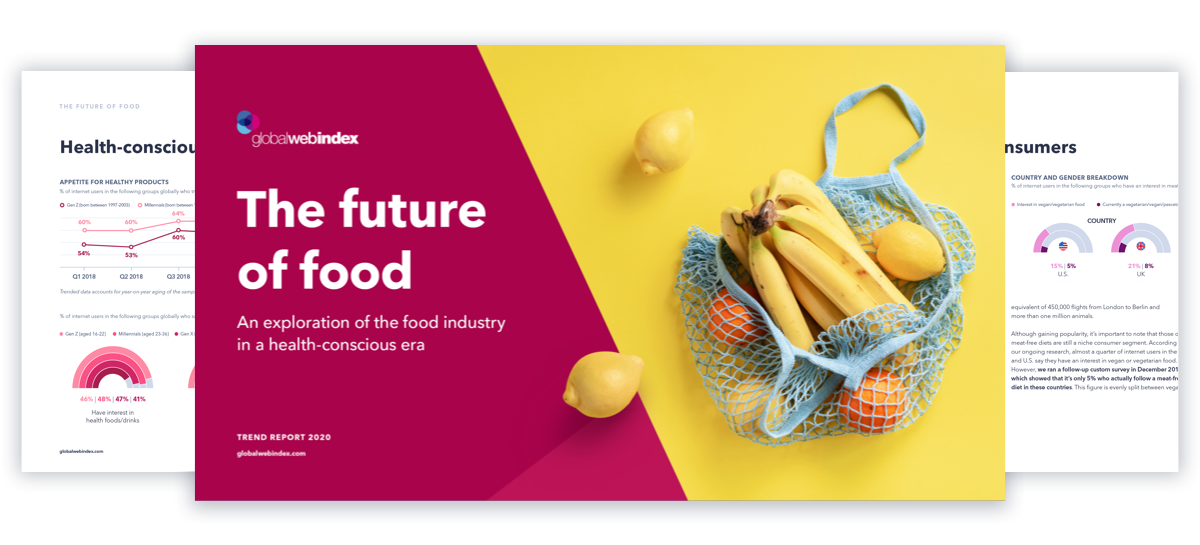 future-of-food-preview
