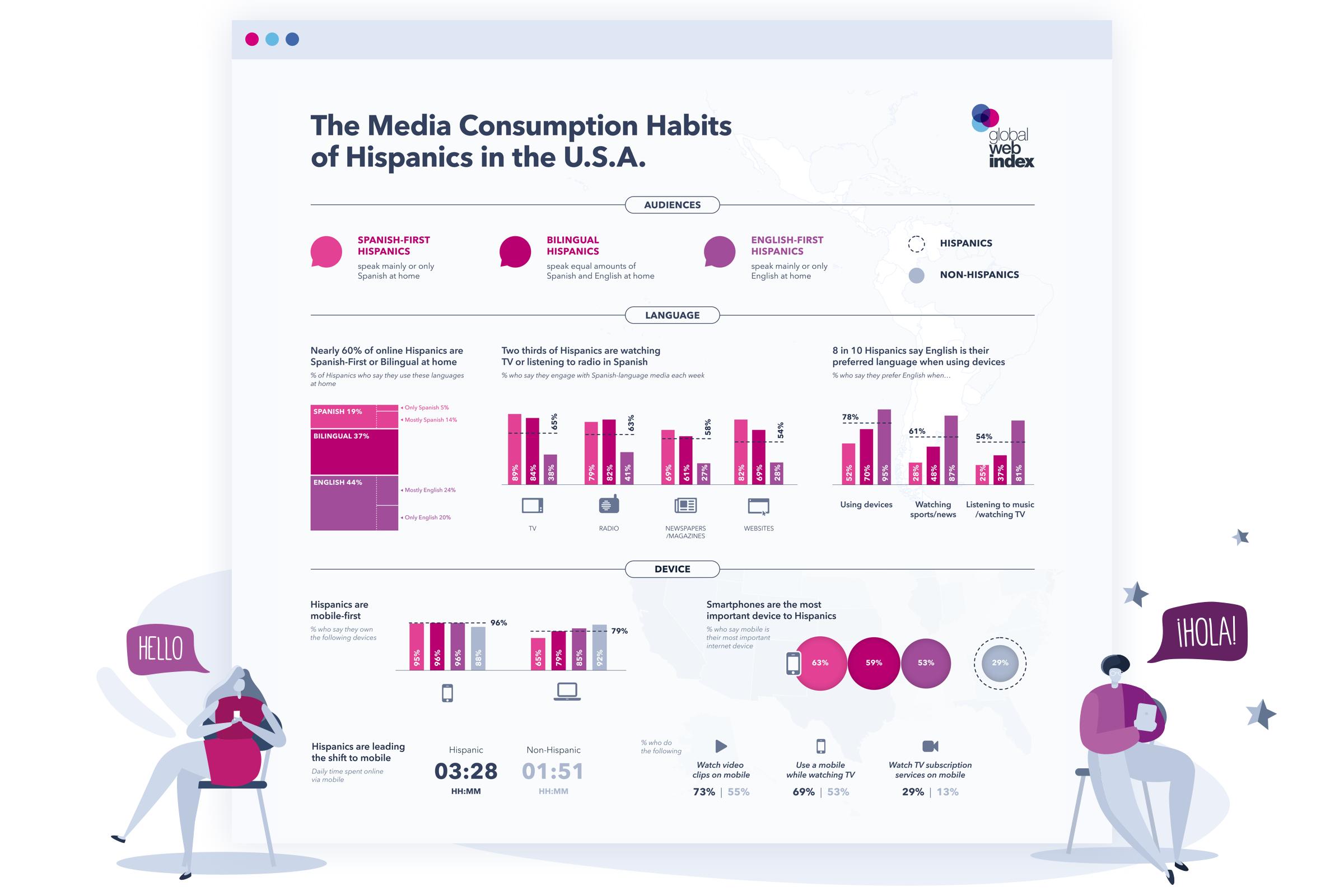 hispanics-media-preview