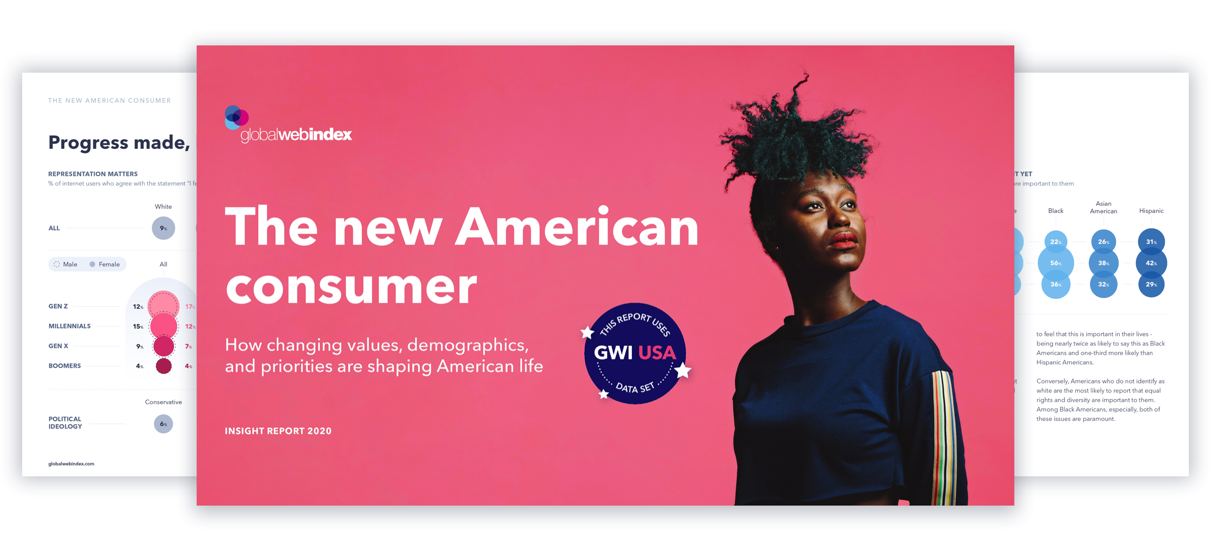 new-american-consumer-report-preview