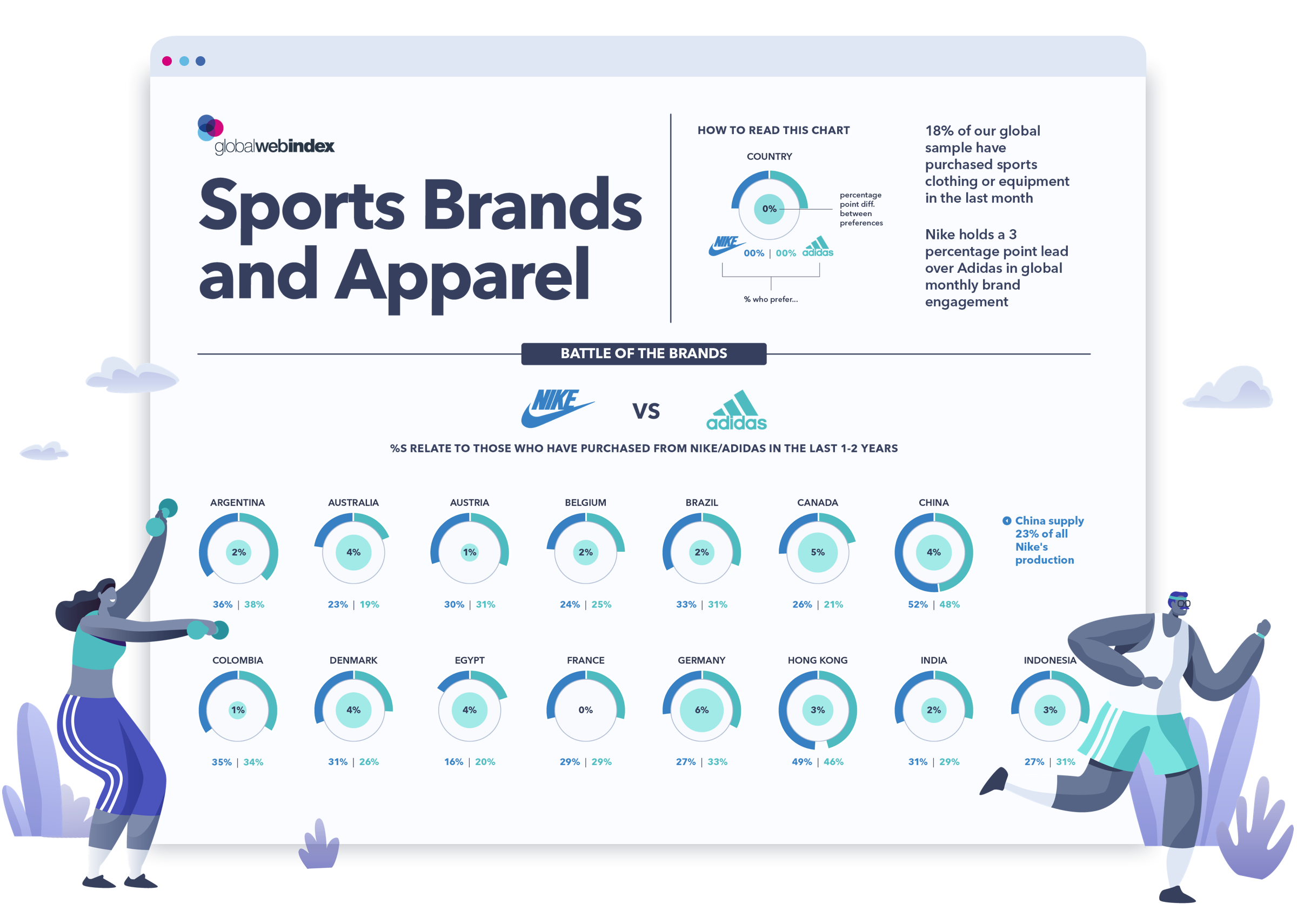 sports-apparel-preview